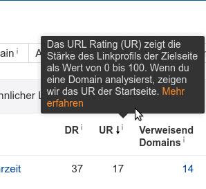 ahrefs Begriffe - UR - URL Rating